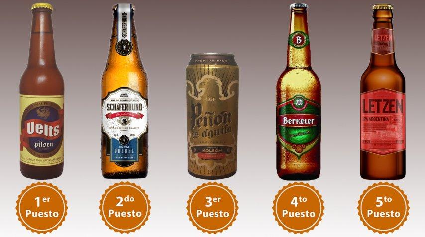 Las cervezas artesanales preferidas por los argentinos<br>