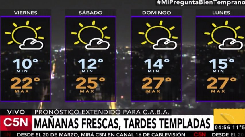 Pronóstico del tiempo del viernes 17 de marzo de 2017