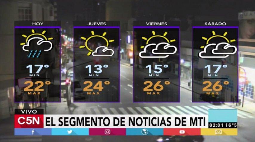 Pronóstico del tiempo para el miércoles 3 de mayo de 2017