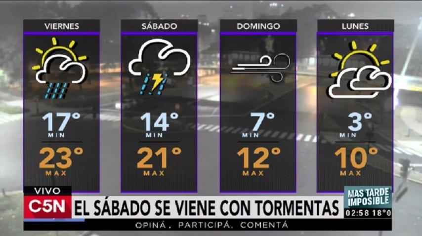 Pronóstico del tiempo del viernes 16 de junio de 2017