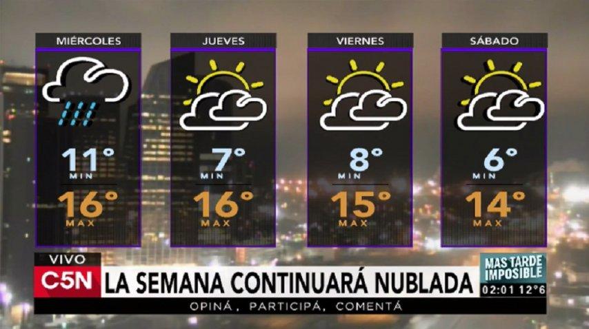 Hay alerta meteorológico por fuertes vientos para Mar del Plata