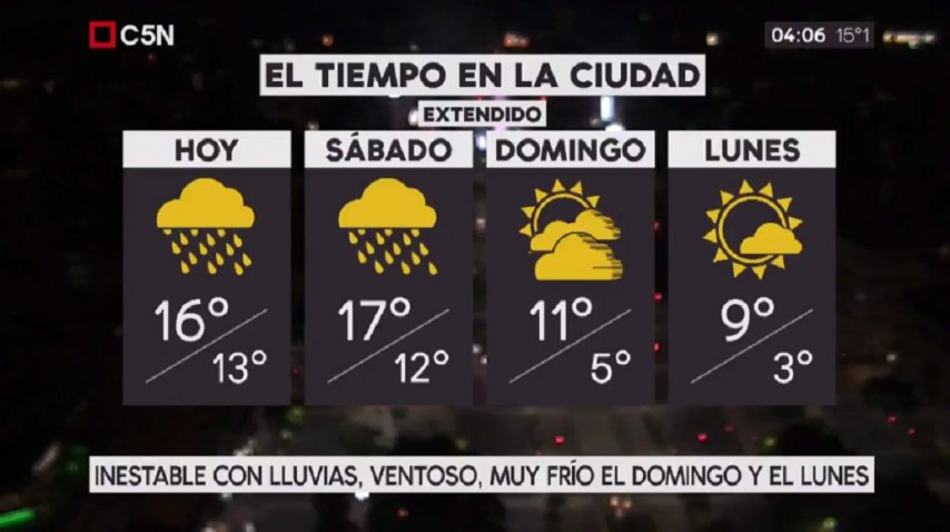 Pronóstico del tiempo del viernes 14 de julio de 2017