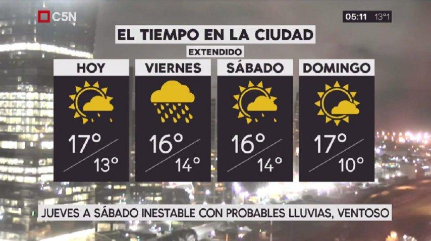 Prevén lluvias para la ciudad de Córdoba por la noche